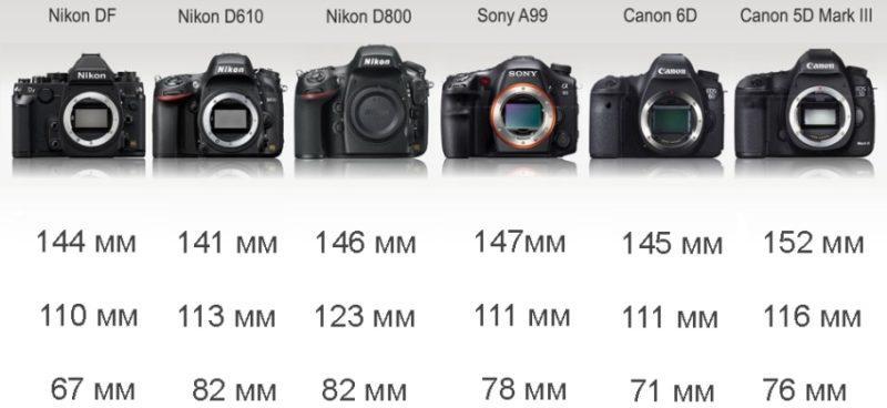 Вібіраємо хороший повнокадровій фотоапарат