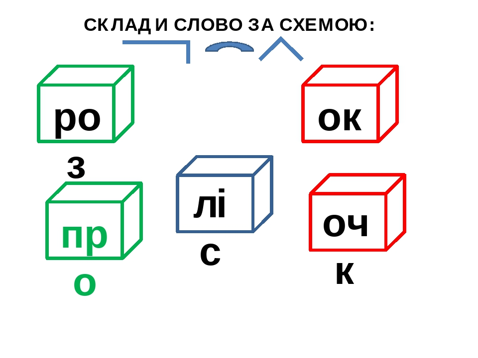 Склад і слово за схемою