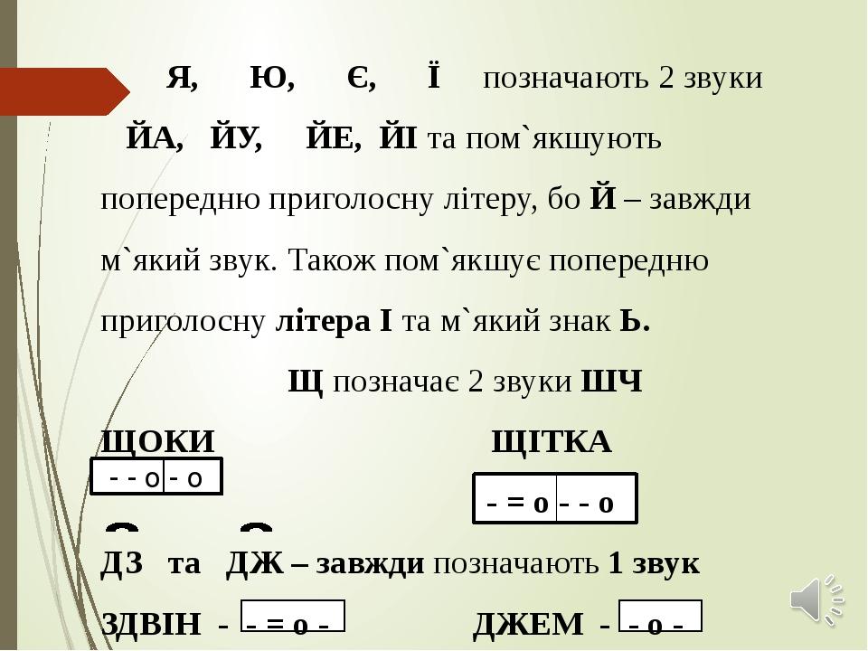 Приклади звукової схеми різних слів