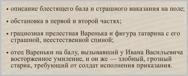 Антитеза приклади