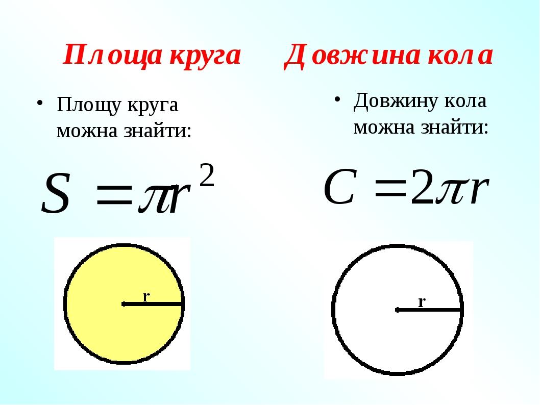 Площа круга, як знайти формулу площі круга