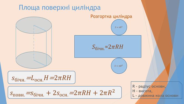 Площа бічної поверхні циліндра