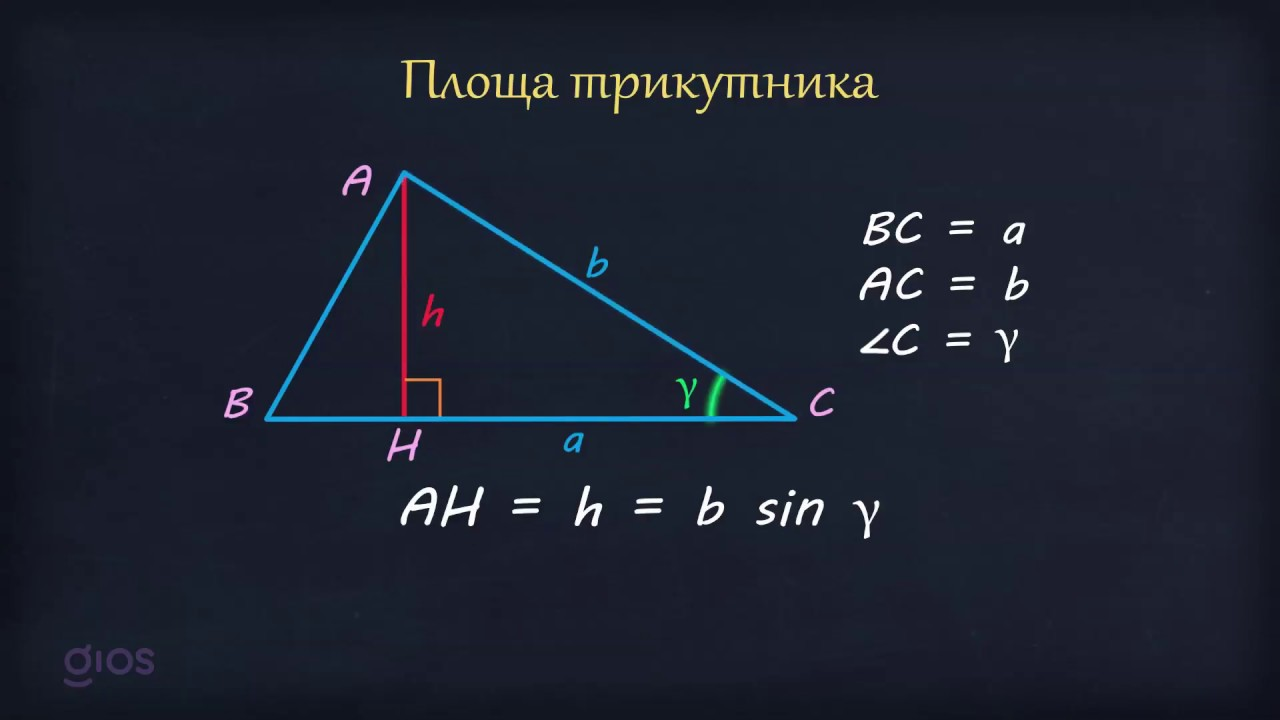Площа трикутника