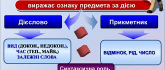 Дієприкметник та дієприкметниковий зворот