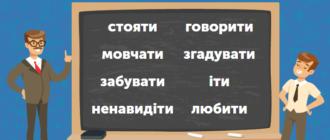 Що таке антоніми в українській мові? Приклади слів.